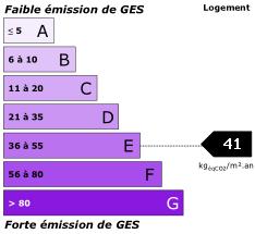 GES : 41