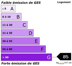 GES 85