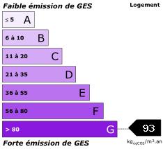 GES 93